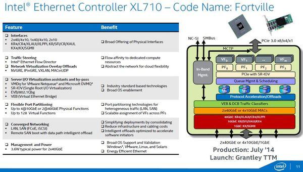 Intel-Fortville-Slide_w_600