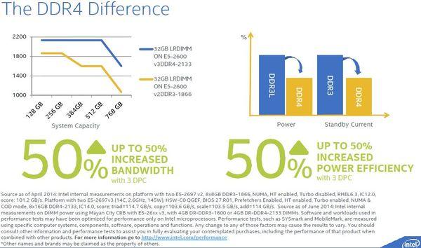 Intel-Xeon-E5-2600-V3-DDR4-Memory-Impact-2_w_600